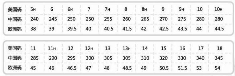 五大专业乒乓球鞋排行之爱世克斯TPA333-0133乒乓球鞋-轻量安定!