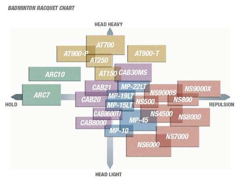 电路 电路图 电子 设计 素材 原理图 500_380